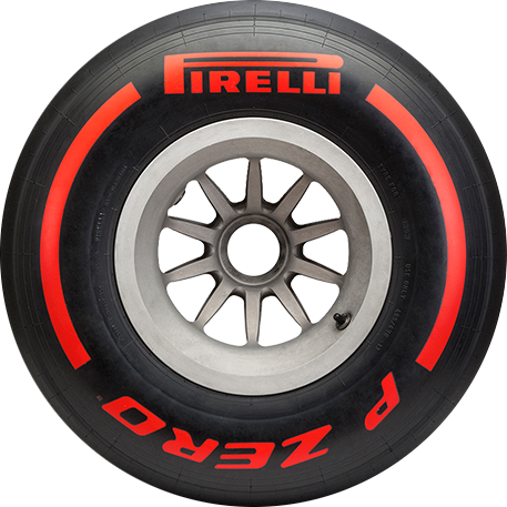 SS-tyres